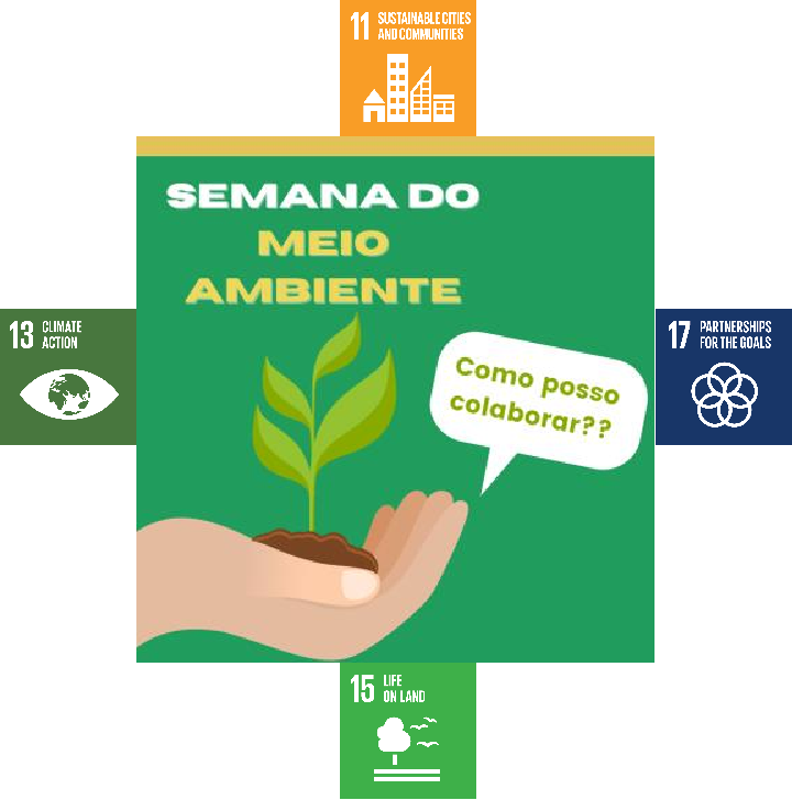 Plant a Tree and Secure the Future (Brazil)