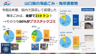 SDGs Study that parents and children can easily learn! (Japan)